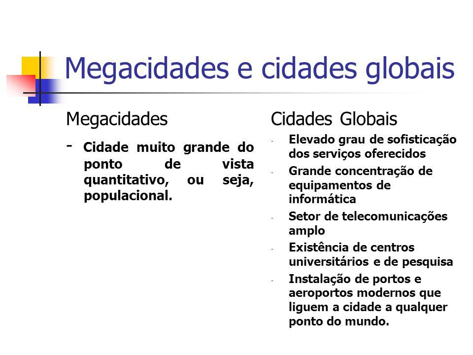 Megacidades e cidades globais