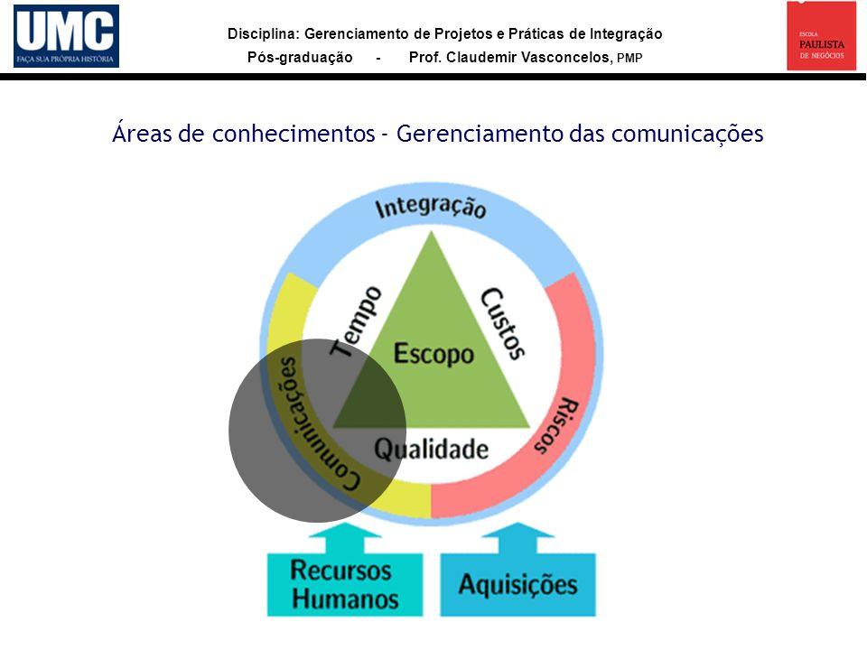 Áreas de conhecimentos - Gerenciamento das comunicações