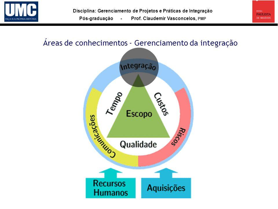 Áreas de conhecimentos - Gerenciamento da integração