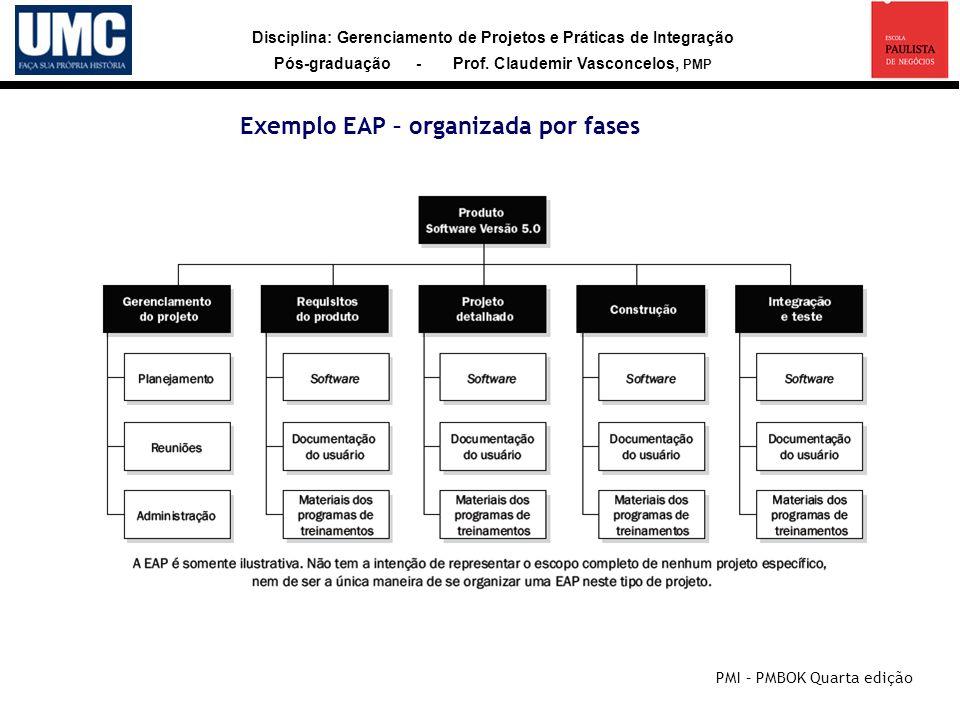 Exemplo EAP – organizada por fases