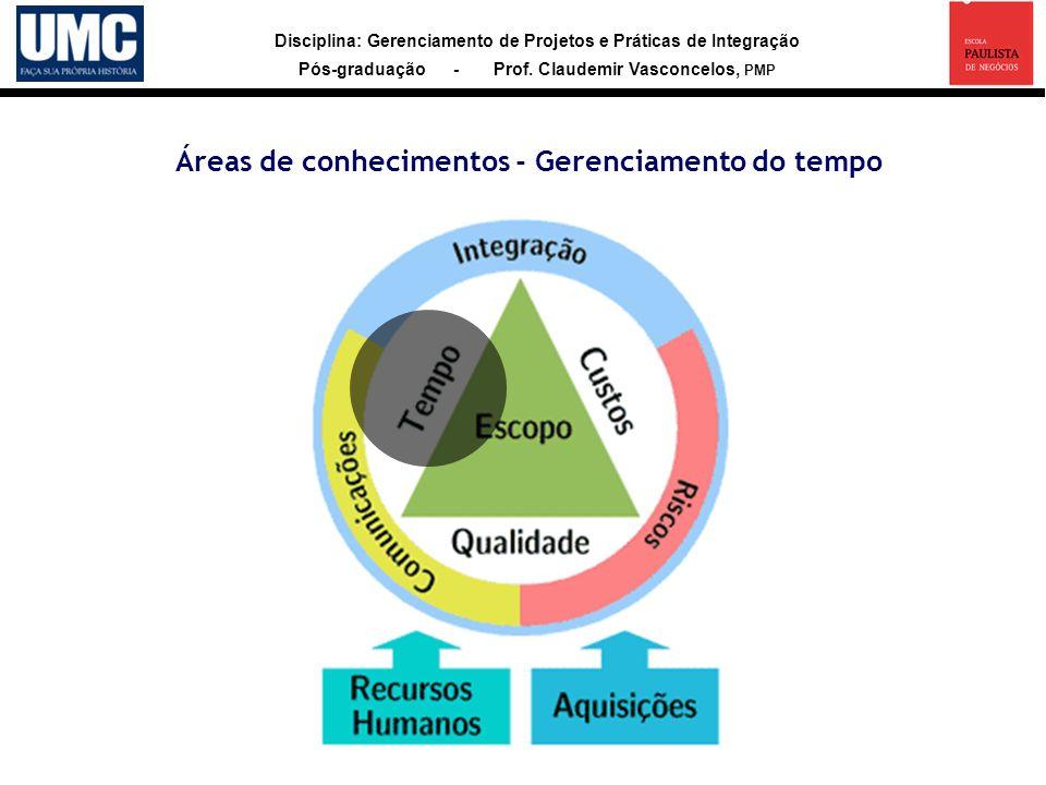 Áreas de conhecimentos - Gerenciamento do tempo