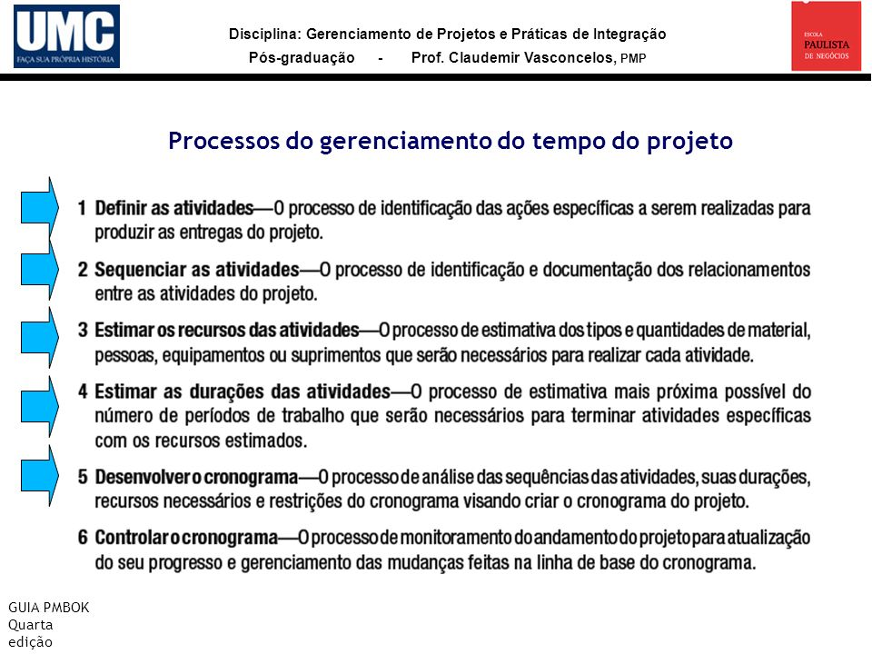 Processos do gerenciamento do tempo do projeto
