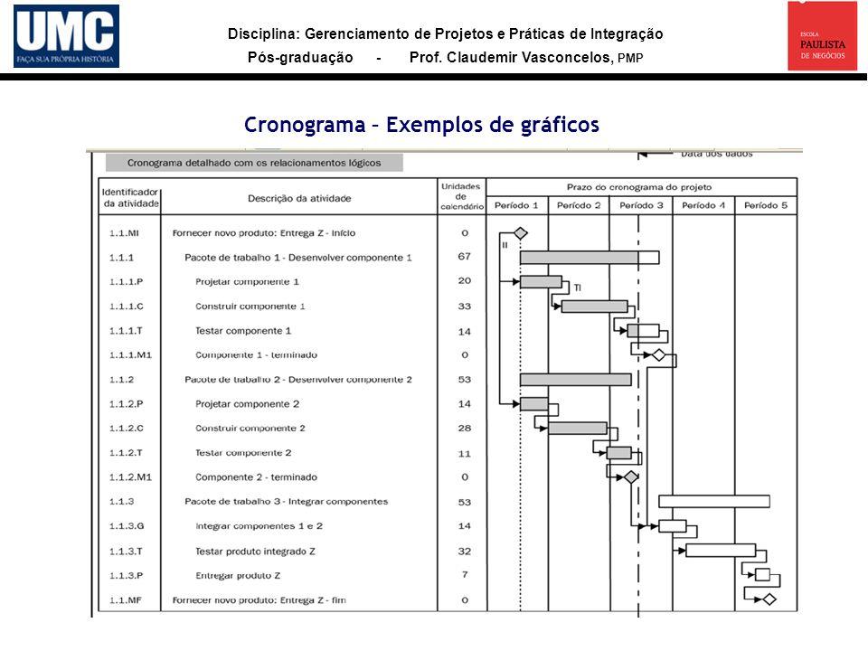 Cronograma – Exemplos de gráficos