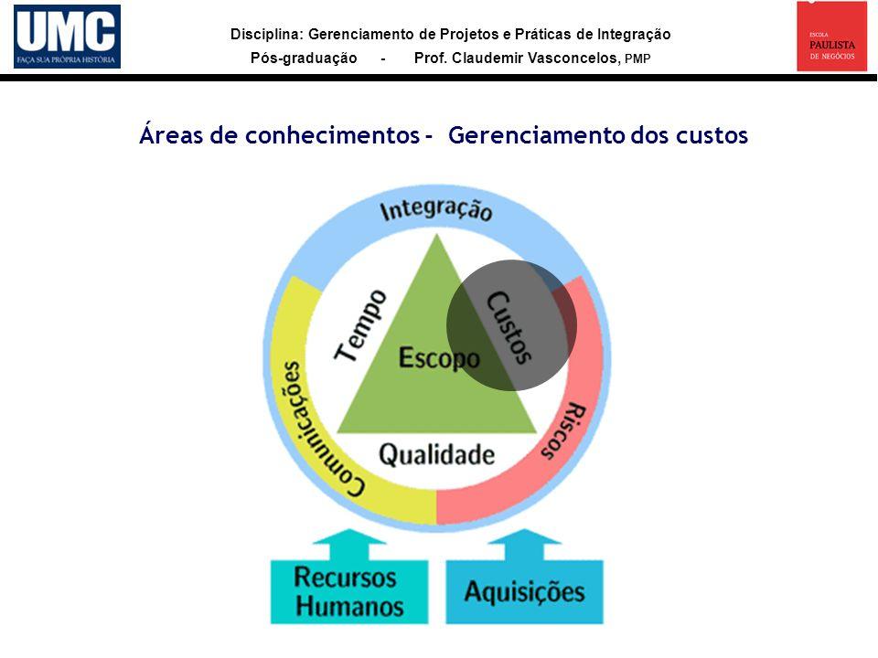 Áreas de conhecimentos - Gerenciamento dos custos