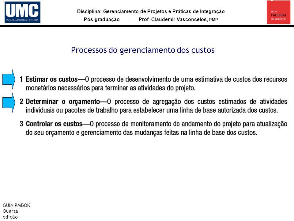 Processos do gerenciamento dos custos