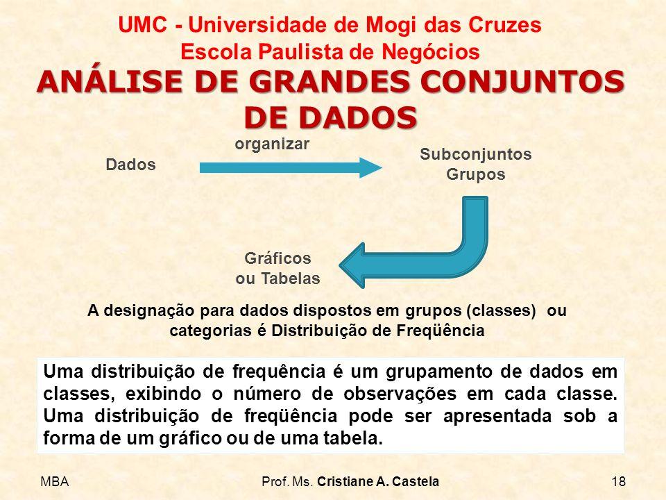 ANÁLISE DE GRANDES CONJUNTOS DE DADOS