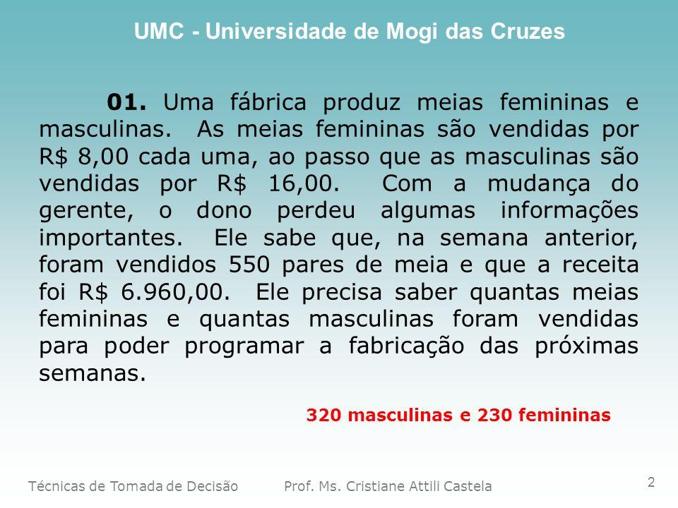320 masculinas e 230 femininas