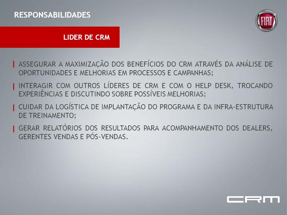 RESPONSABILIDADES LIDER DE CRM