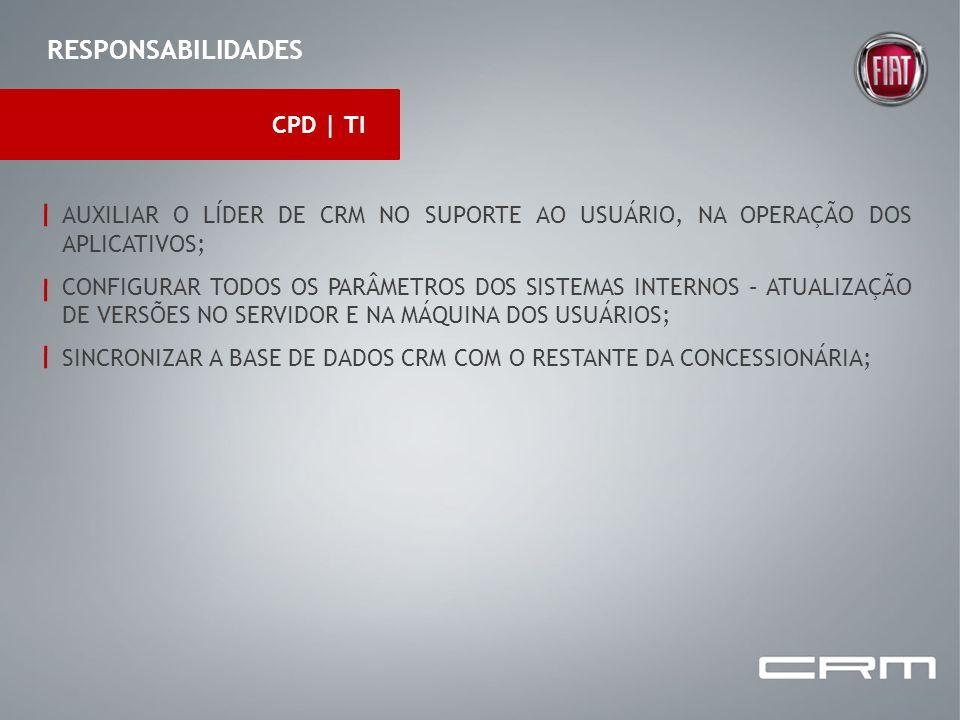 RESPONSABILIDADES CPD | TI