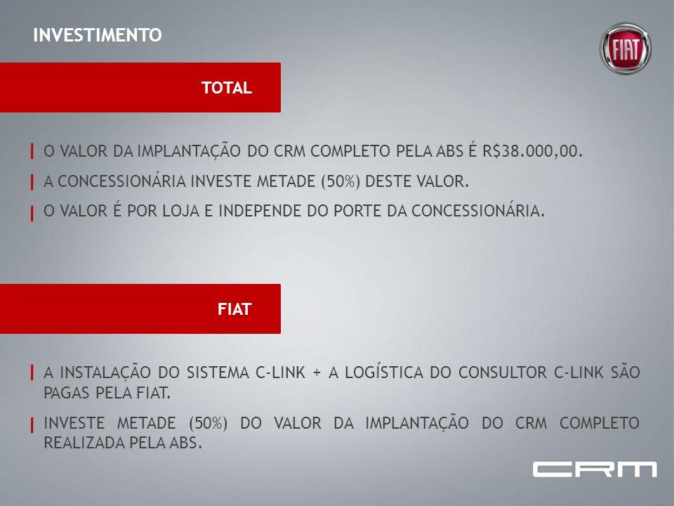 INVESTIMENTOTOTAL. O VALOR DA IMPLANTAÇÃO DO CRM COMPLETO PELA ABS É R$38.000,00. A CONCESSIONÁRIA INVESTE METADE (50%) DESTE VALOR.