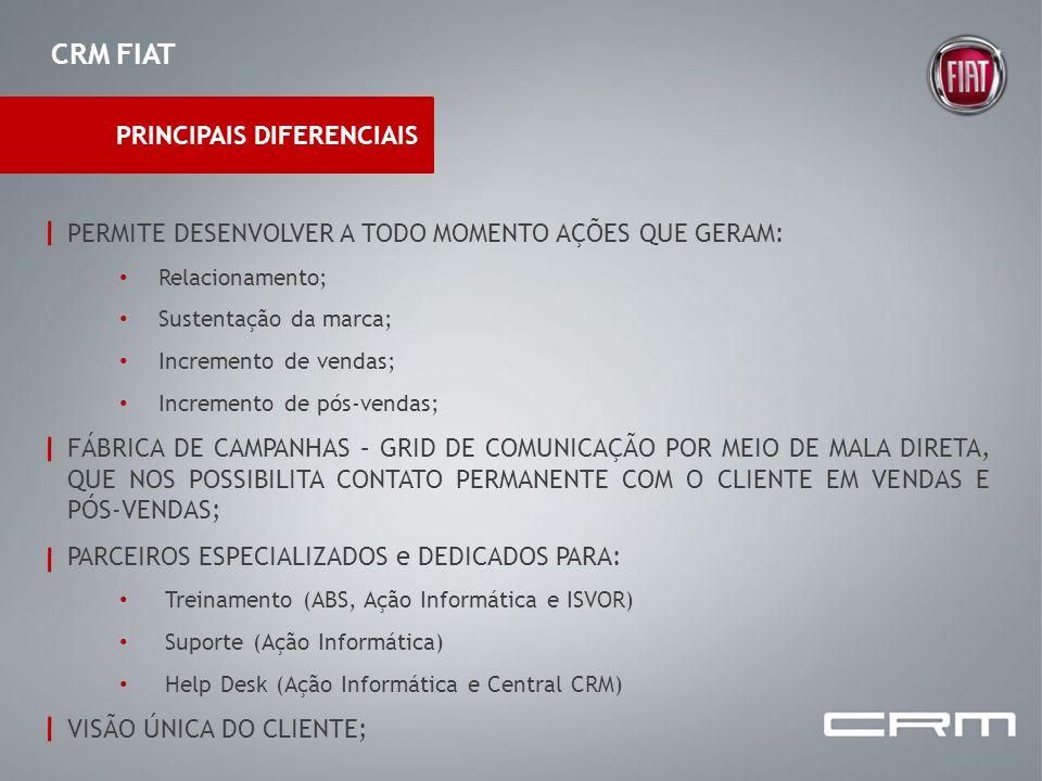 CRM FIAT PRINCIPAIS DIFERENCIAIS
