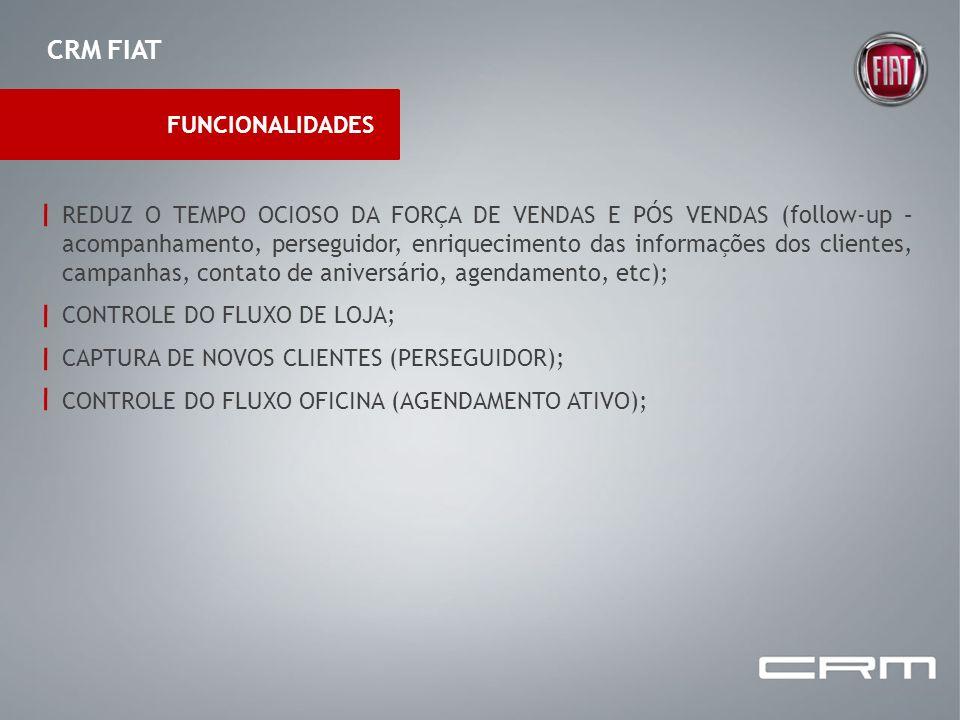 CRM FIAT FUNCIONALIDADES
