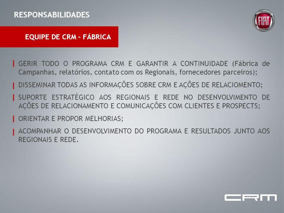 RESPONSABILIDADES EQUIPE DE CRM - FÁBRICA