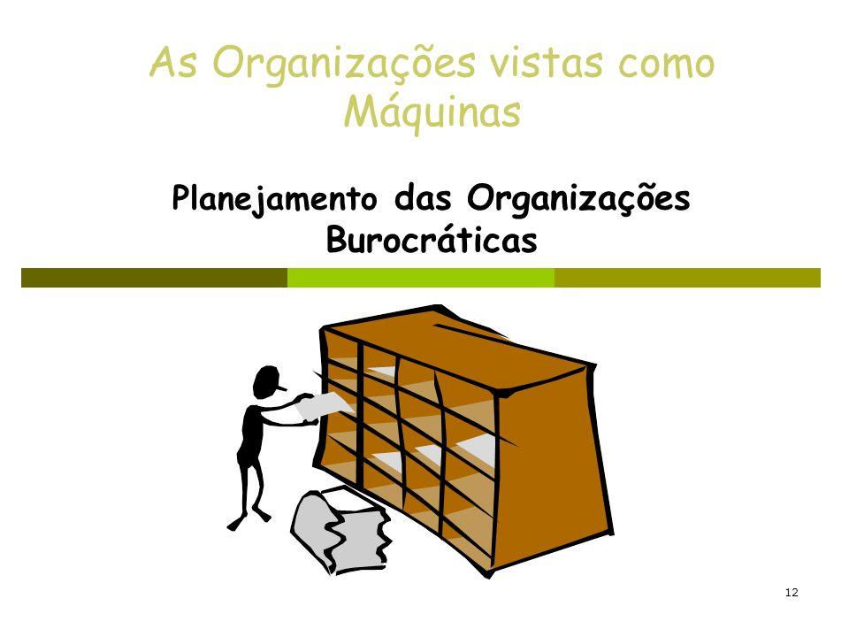 As Organizações vistas como Máquinas
