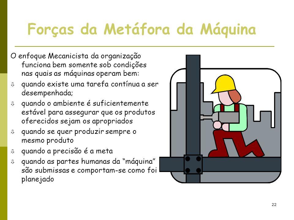 Forças da Metáfora da Máquina