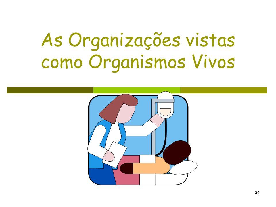 As Organizações vistas como Organismos Vivos