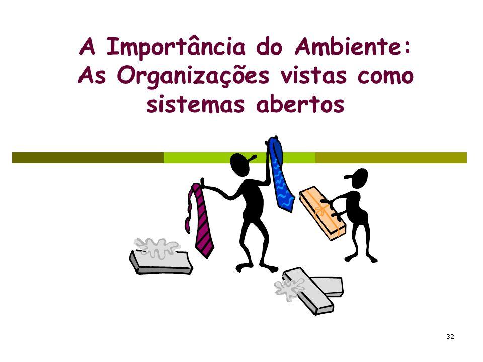 A Importância do Ambiente: As Organizações vistas como sistemas abertos
