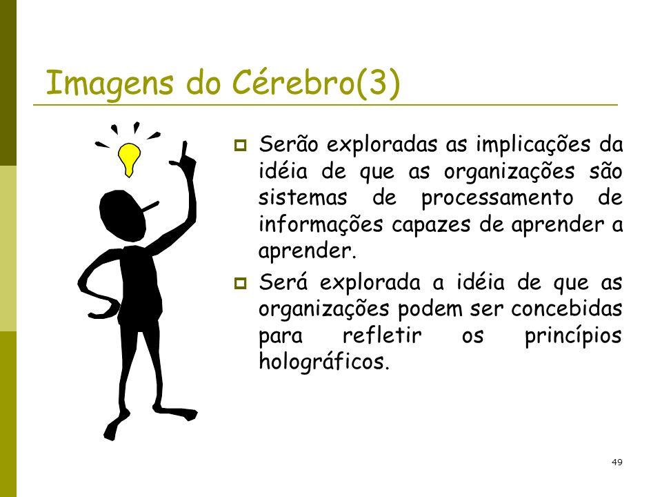 Imagens do Cérebro(3)