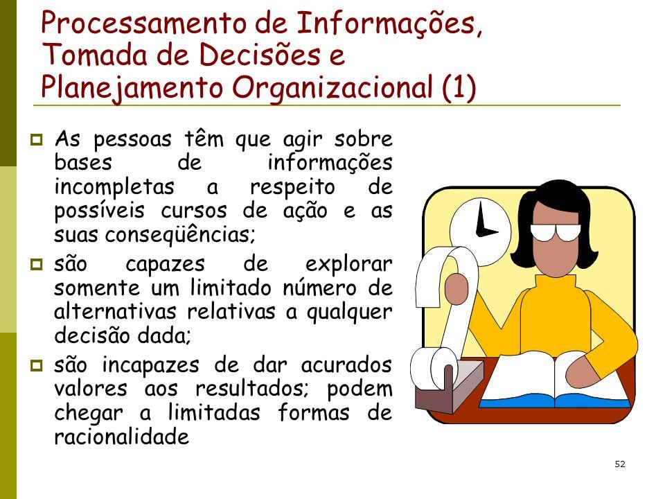 Processamento de Informações, Tomada de Decisões e Planejamento Organizacional (1)