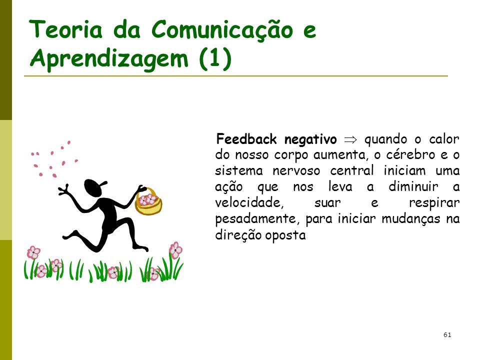 Teoria da Comunicação e Aprendizagem (1)