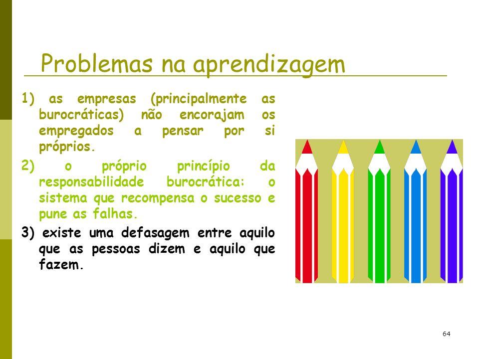 Problemas na aprendizagem