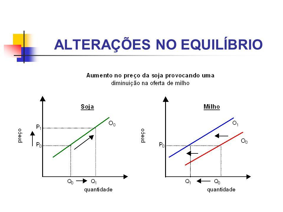 ALTERAÇÕES NO EQUILÍBRIO