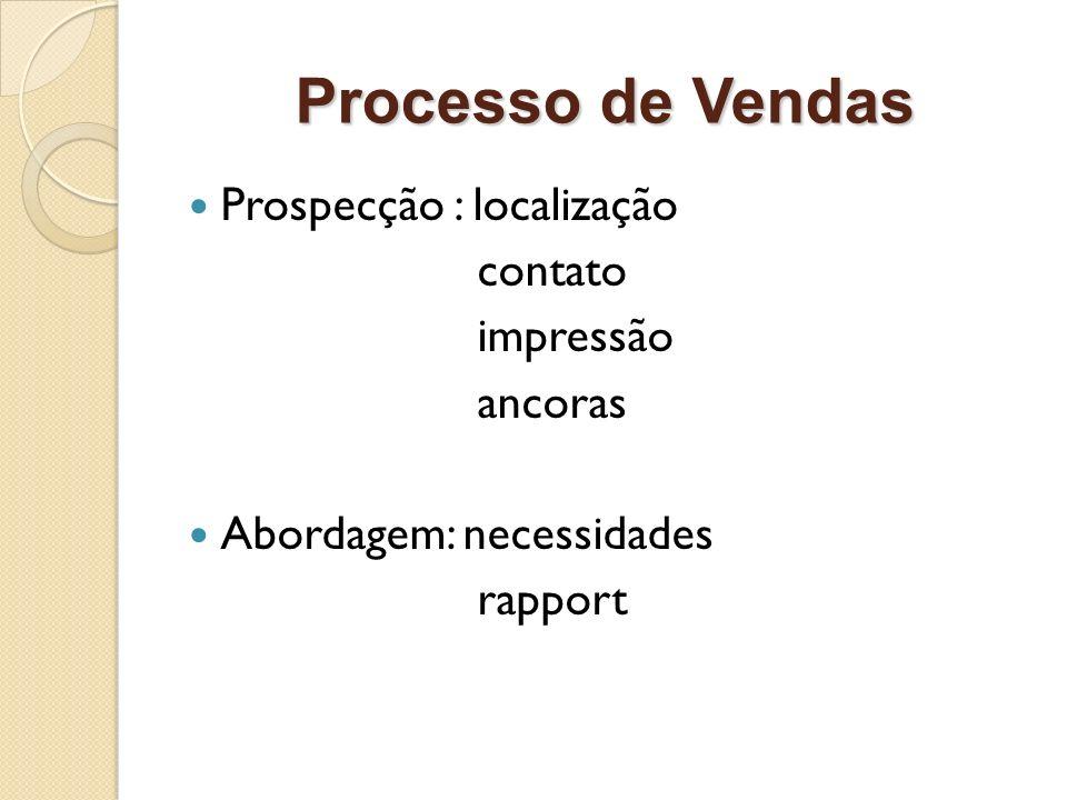 Processo de Vendas Prospecção : localização contato impressão ancoras