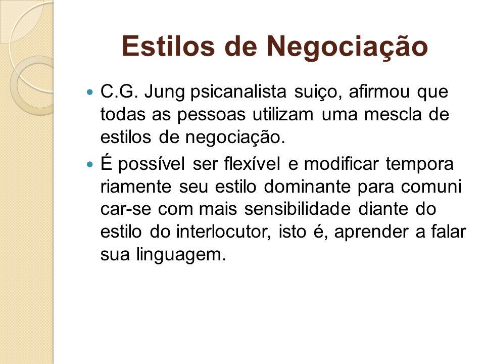 Estilos de Negociação C.G. Jung psicanalista suiço, afirmou que todas as pessoas utilizam uma mescla de estilos de negociação.