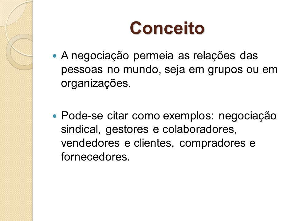 Conceito A negociação permeia as relações das pessoas no mundo, seja em grupos ou em organizações.