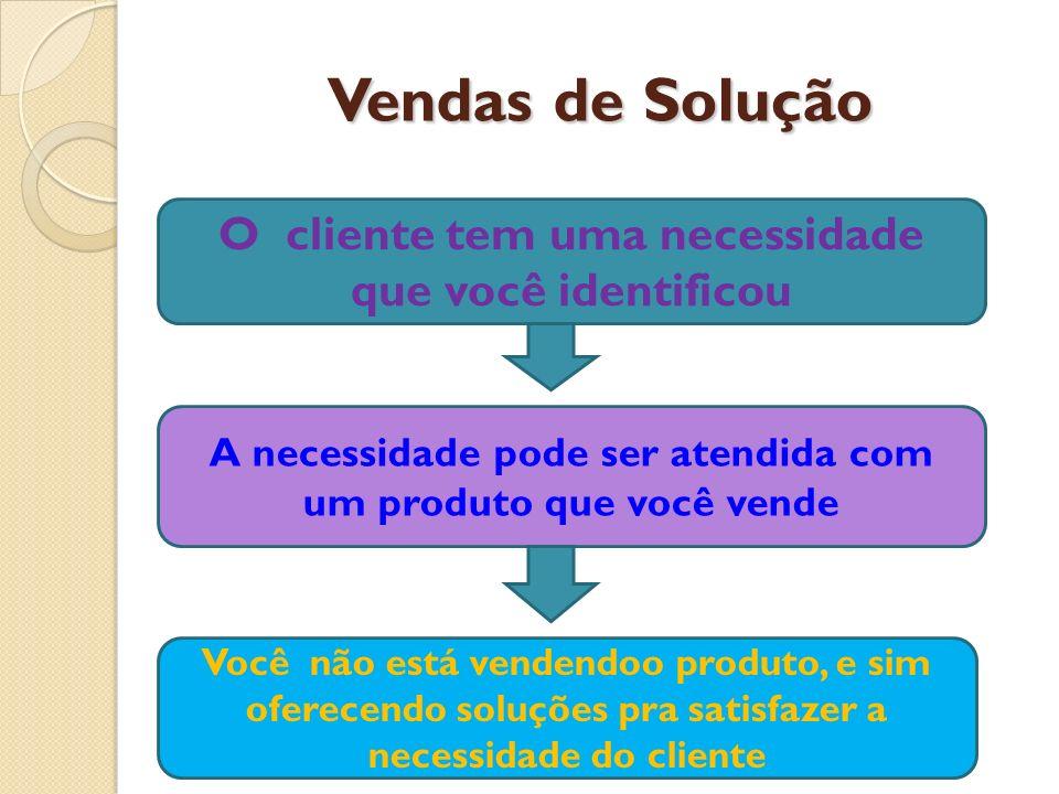 Vendas de Solução O cliente tem uma necessidade que você identificou