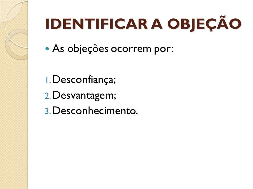 IDENTIFICAR A OBJEÇÃO As objeções ocorrem por: Desconfiança;