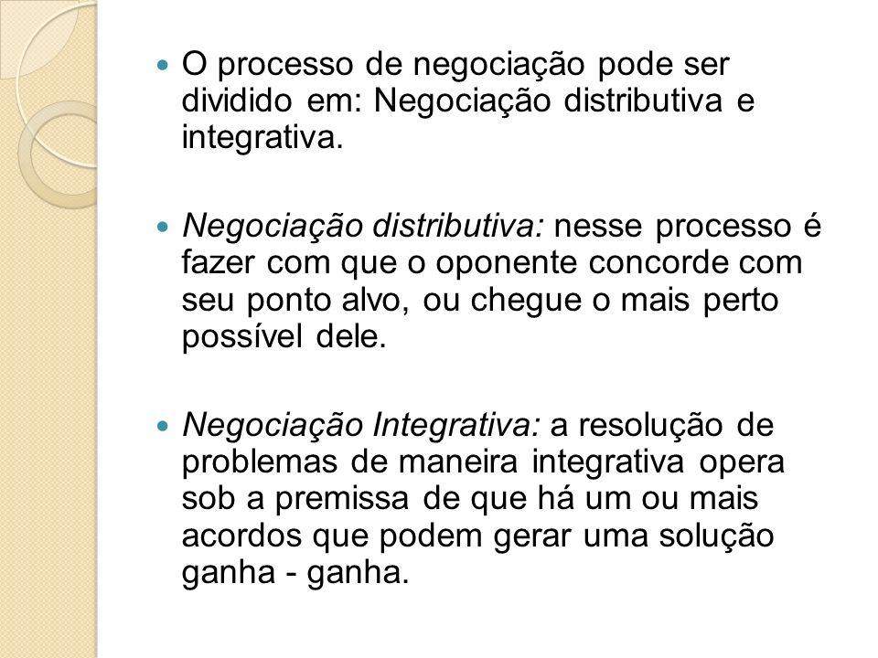 O processo de negociação pode ser dividido em: Negociação distributiva e integrativa.