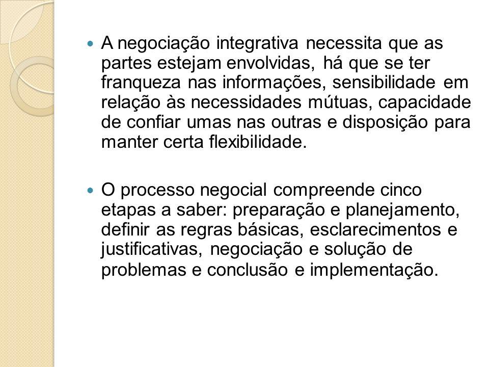 A negociação integrativa necessita que as partes estejam envolvidas, há que se ter franqueza nas informações, sensibilidade em relação às necessidades mútuas, capacidade de confiar umas nas outras e disposição para manter certa flexibilidade.