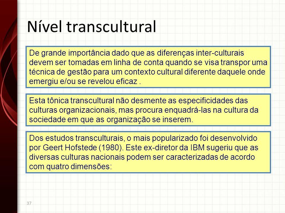 Nível transcultural