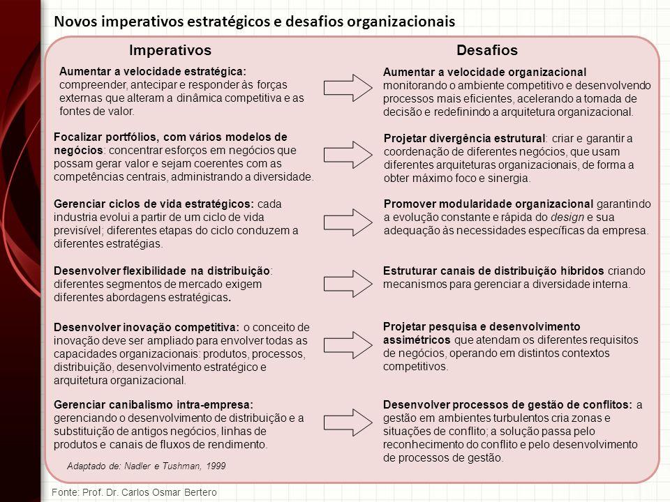 Novos imperativos estratégicos e desafios organizacionais