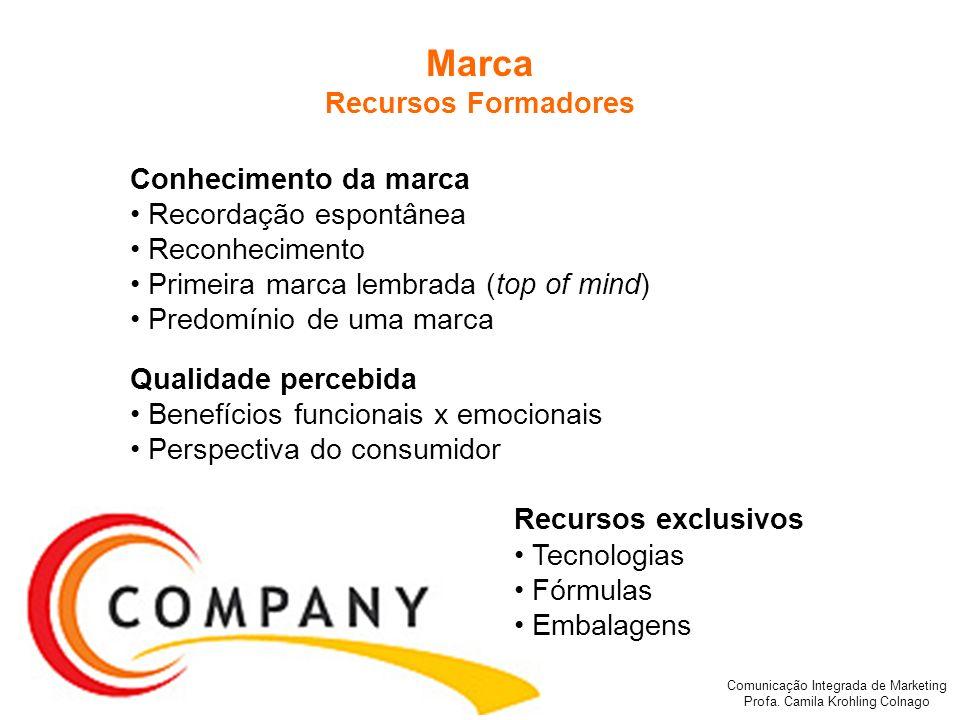 Marca Recursos Formadores Conhecimento da marca