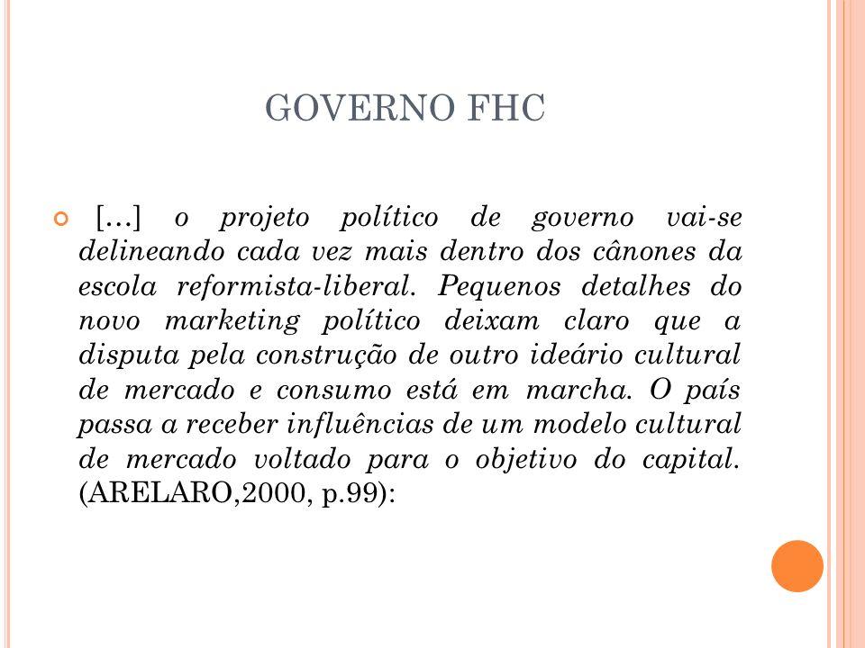 GOVERNO FHC