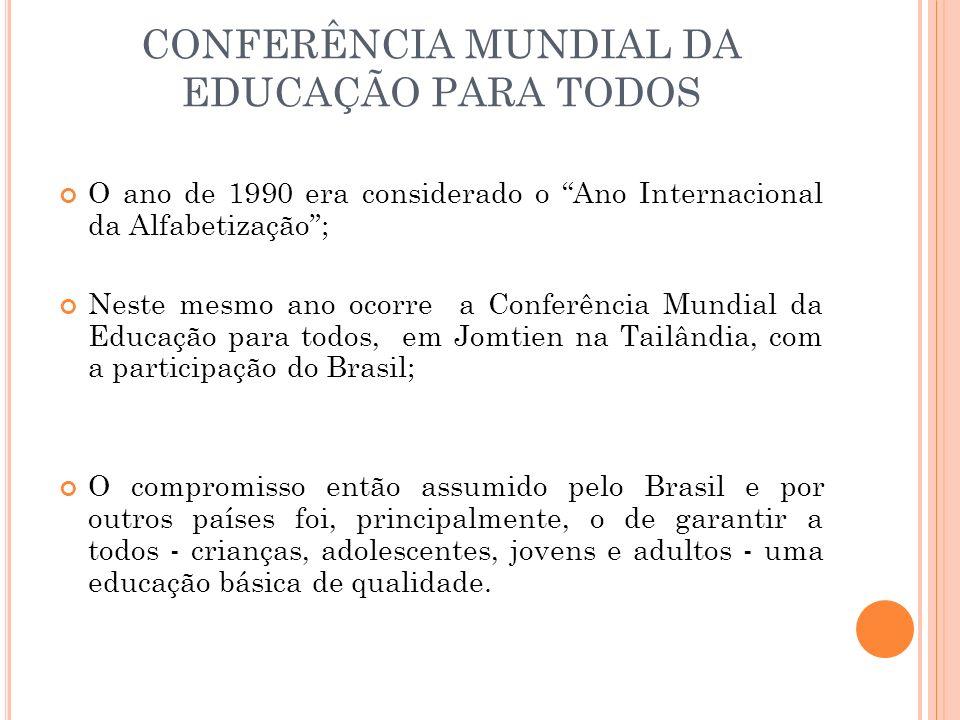 CONFERÊNCIA MUNDIAL DA EDUCAÇÃO PARA TODOS