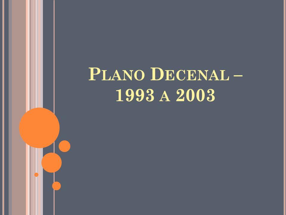 Plano Decenal – 1993 a 2003