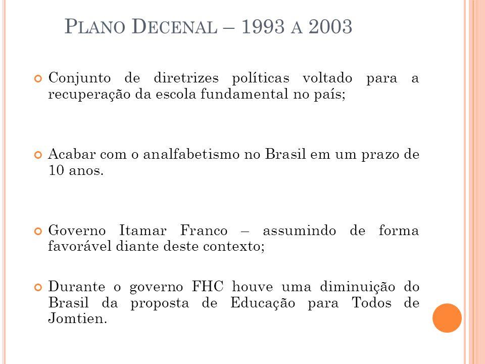 Plano Decenal – 1993 a 2003 Conjunto de diretrizes políticas voltado para a recuperação da escola fundamental no país;