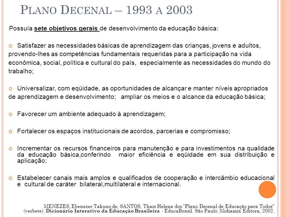 Plano Decenal – 1993 a 2003 Possuía sete objetivos gerais de desenvolvimento da educação básica: