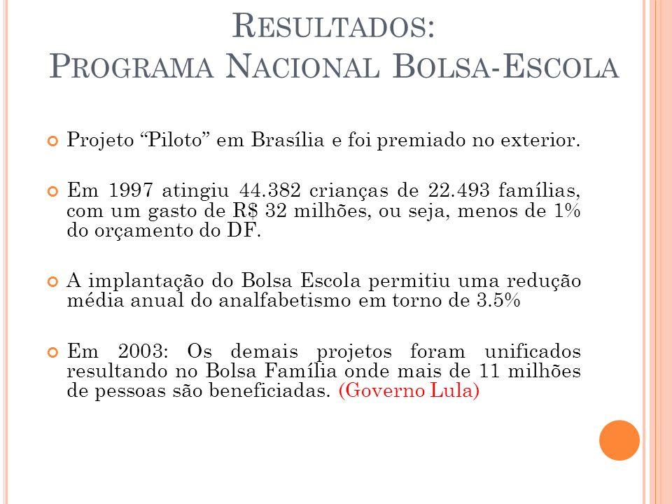 Resultados: Programa Nacional Bolsa-Escola