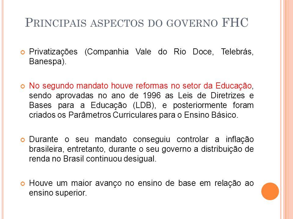 Principais aspectos do governo FHC
