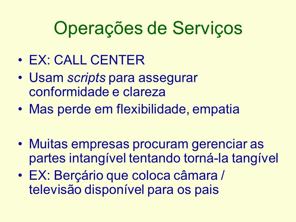 Operações de Serviços EX: CALL CENTER