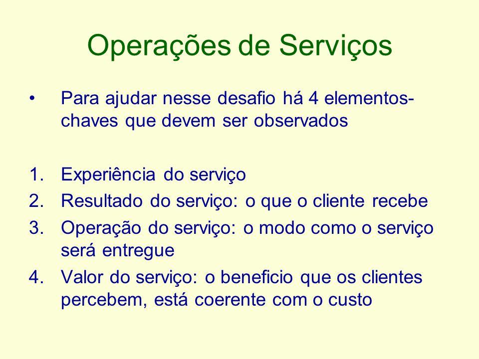 Operações de Serviços Para ajudar nesse desafio há 4 elementos-chaves que devem ser observados. Experiência do serviço.