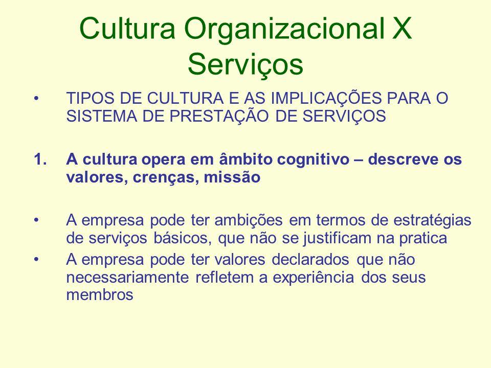 Cultura Organizacional X Serviços