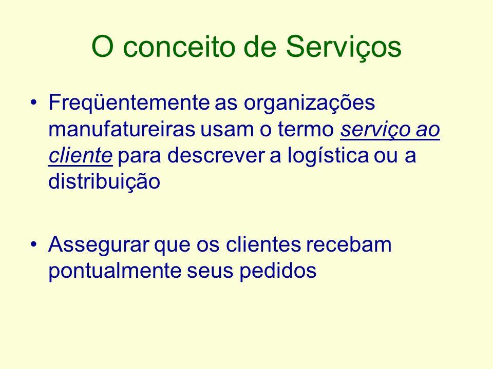 O conceito de Serviços Freqüentemente as organizações manufatureiras usam o termo serviço ao cliente para descrever a logística ou a distribuição.