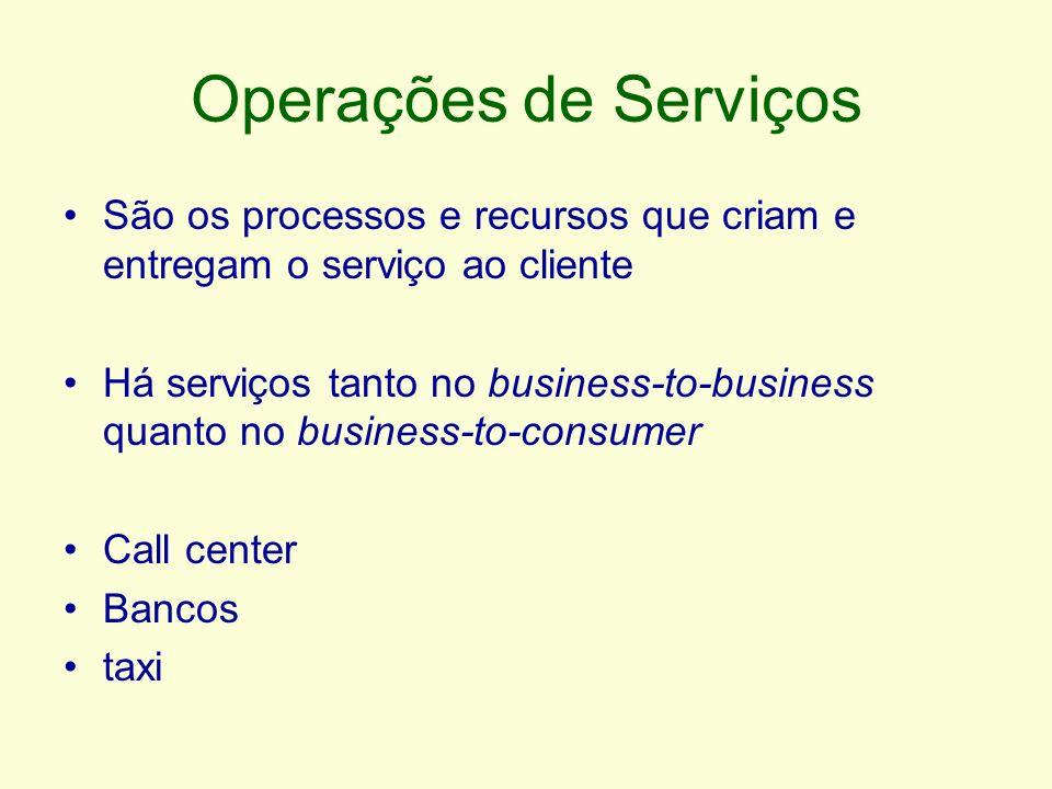 Operações de Serviços São os processos e recursos que criam e entregam o serviço ao cliente.