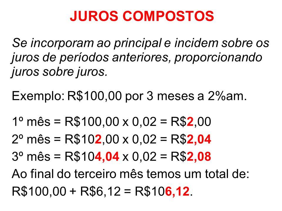 JUROS COMPOSTOS Se incorporam ao principal e incidem sobre os juros de períodos anteriores, proporcionando juros sobre juros.