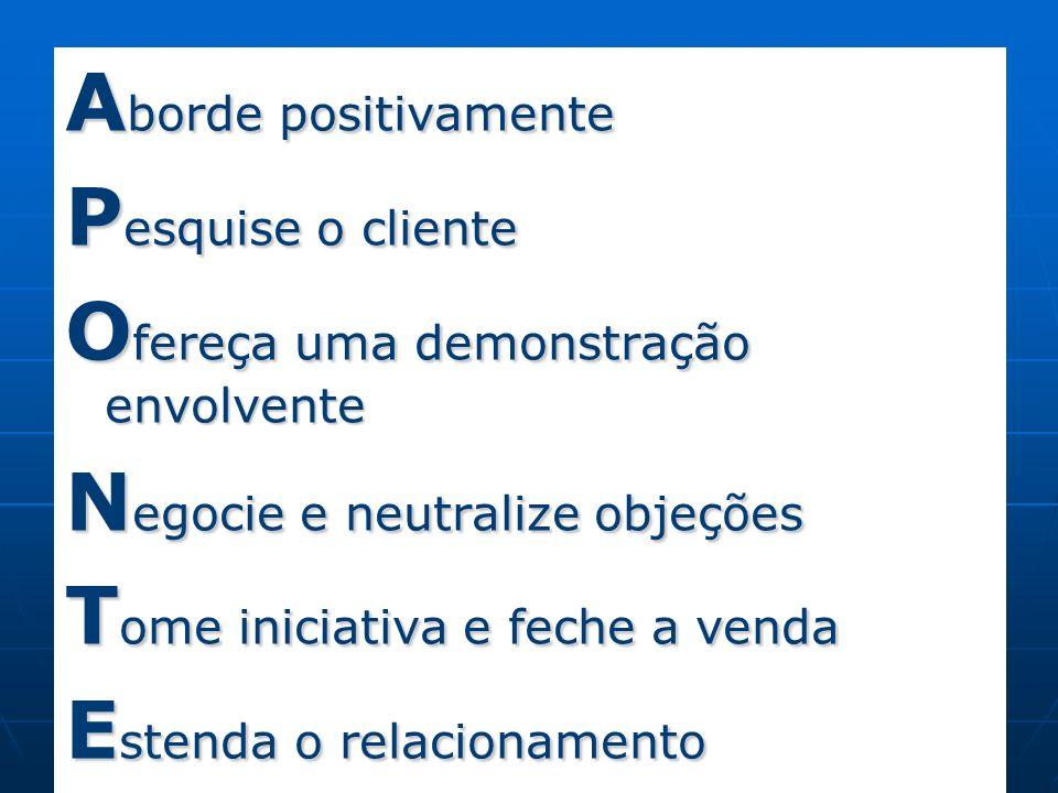 Aborde positivamente Pesquise o cliente. Ofereça uma demonstração envolvente. Negocie e neutralize objeções.